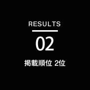 RESULTS02-掲載順位2位