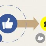 FacebookがSnapchat(≒ビジュアルコンテンツ)を求めた理由とは?